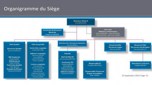 siege_organigramme
